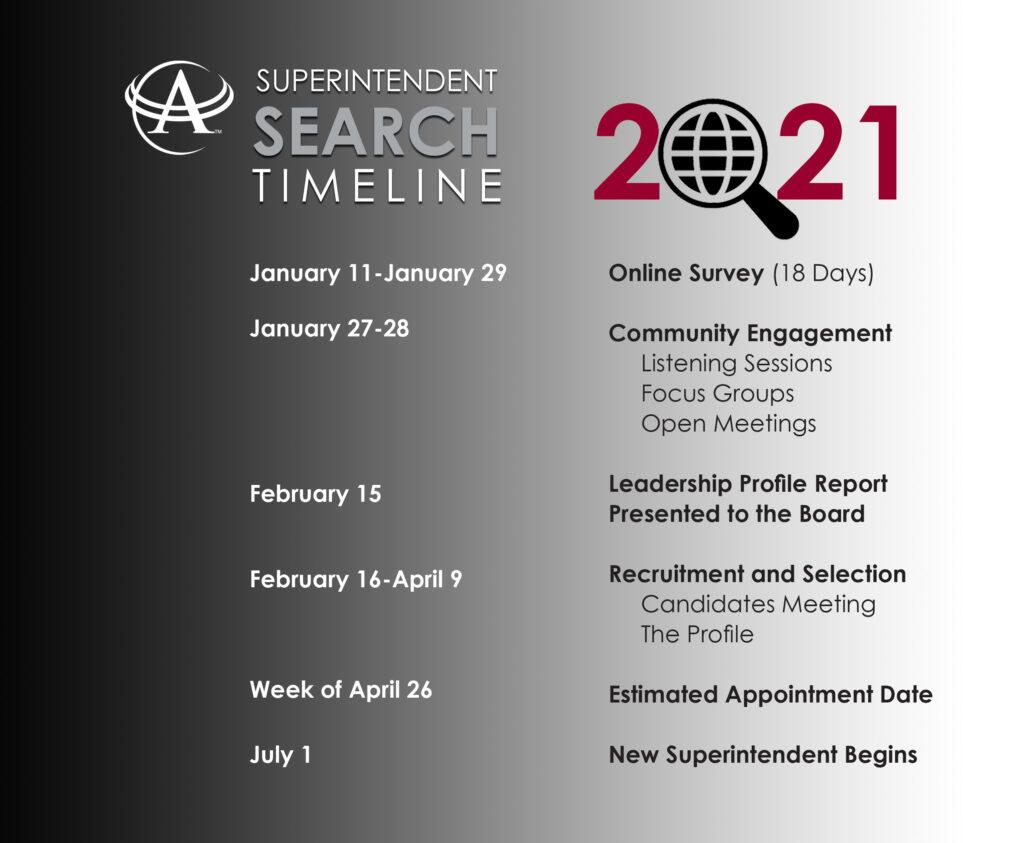 Superintendent Timeline
