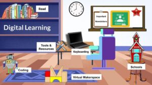 Pic digital learning