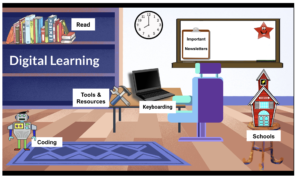 Ankeny Digital Learning Page